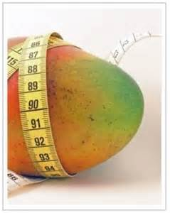 African Mango with Measuring Tape